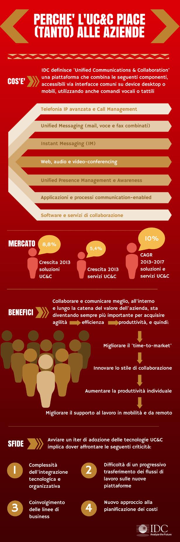 ucc_infografica